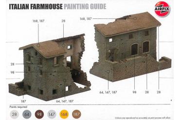 Classic Kit budova A75013 - Italian Farmhouse (1:76)